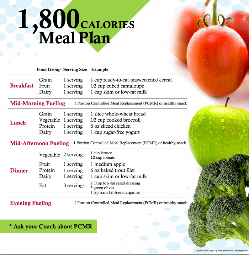 1800 calorie dash diet