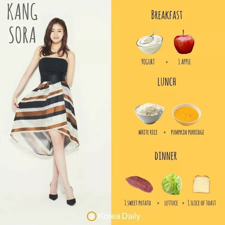 Ulzzang Diety I Nawyki Idoli In 2020 Kpop Diet Iu Diet Korean Diet