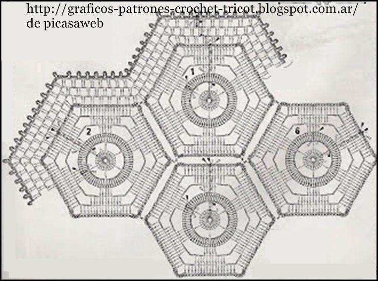 TEJIDOS A CROCHET - GANCHILLO - PATRONES: MANTELES | Manteles y ...