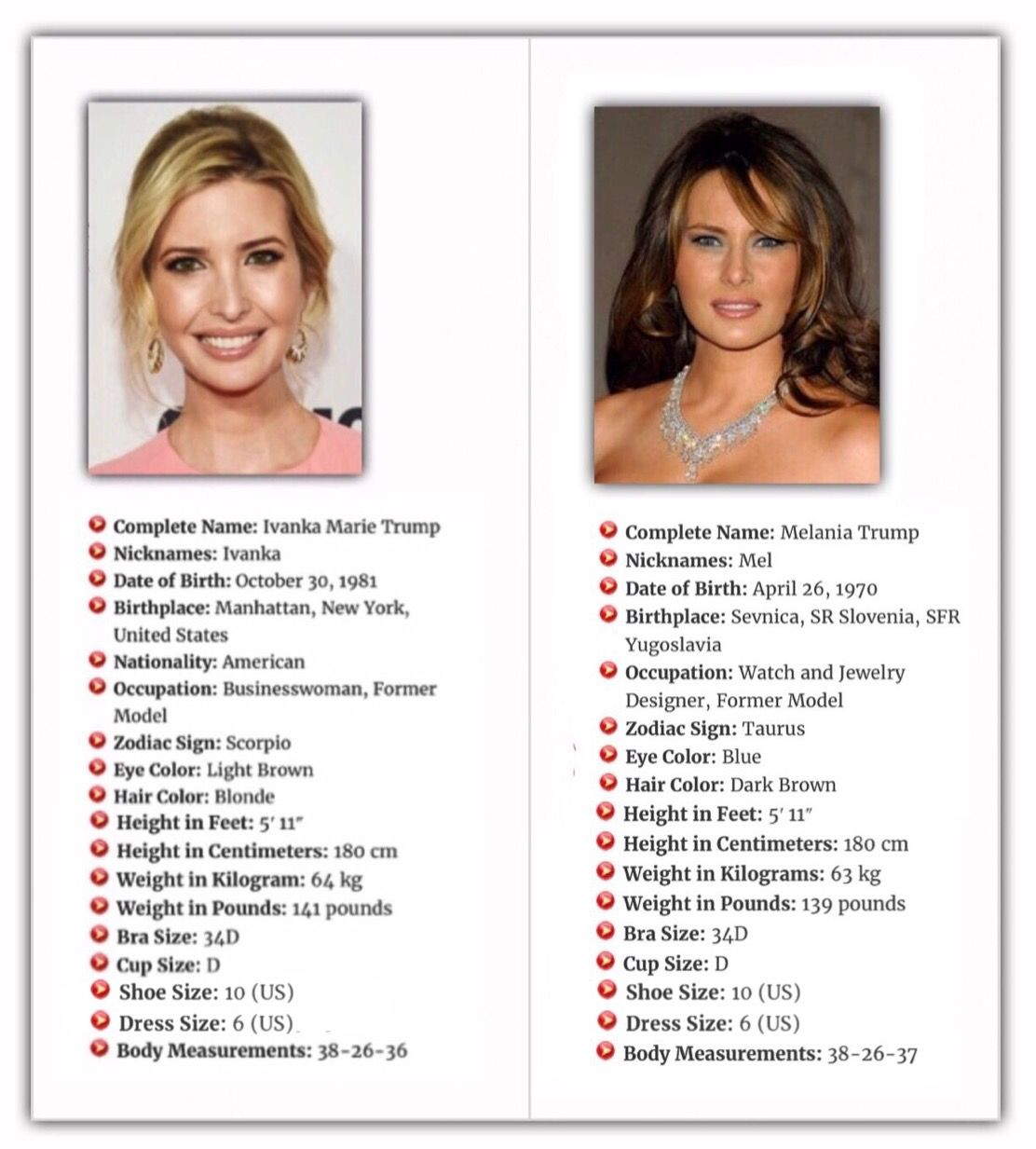 Physical Similarities Between Melania Ivanka Trump Note Height Weight Shoe Dress Sizes An Ivanka Trump Photos Ivanka Marie Trump Ivanka Trump Bikini