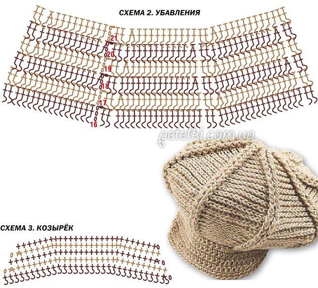 вязаная женская кепка крючком описание все схемы вязания Crochet