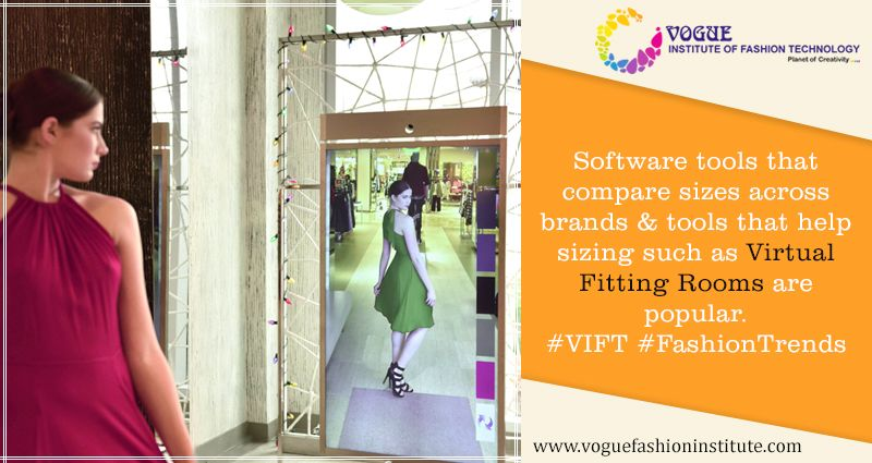 Fashion Industry Trends That Ruled The Roost In 2016 Trend 1 Fit Is Becoming A Critical Aspect In Shopp Industrial Trend Fashion