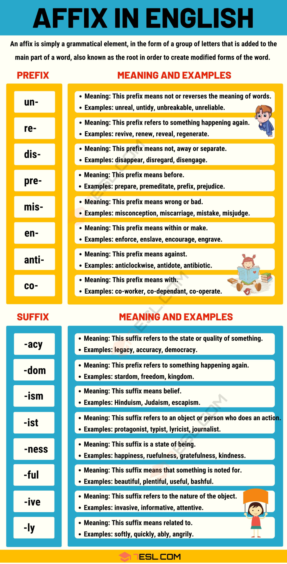 Affixes Prefixes And Suffixes In The English Language 7esl English Vocabulary English Language Teaching Learn English Vocabulary [ 1967 x 1000 Pixel ]