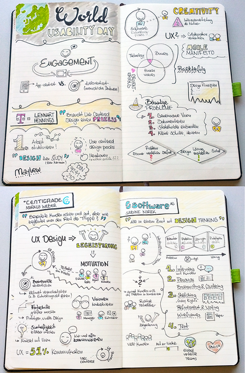 Sketch Notes Are A Great Way To Take Visual Notes It S A Different Way Of Processing What You Hear And A More Memorable R Sketch Notes Sketchnotes Sketch Book