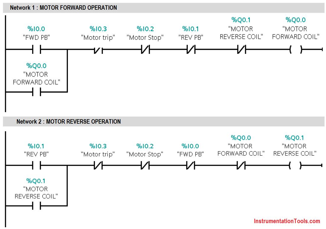 plc ladder logic for 3 phase asynchronous motor [ 1104 x 778 Pixel ]