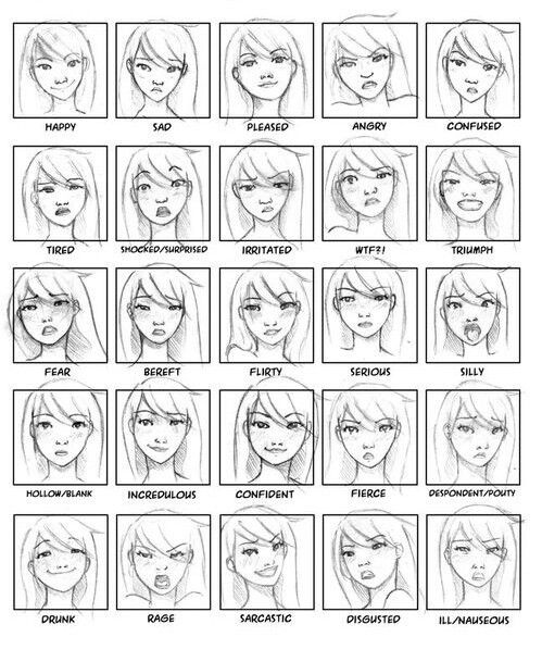 How To Draw Anime Facial Expressions Drawing Drawing Expressions Expression Challenge