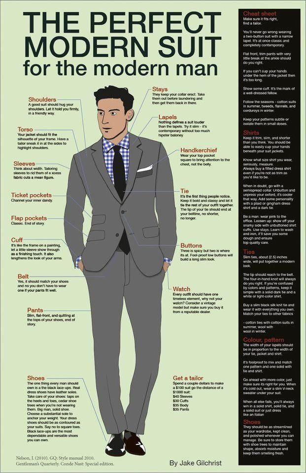 67a91fd038 The Ultimate Suit Wearing Cheat Sheet Every Man Needs | DIY Hubby ...