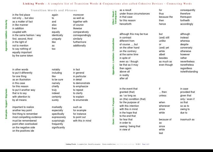 connecting words essay A list of transition words — with examples on how to use these transitional devices in writing to connect one idea with another start connecting words please feel free to download them via this link to the category page: linking words & connecting words as a pdf.