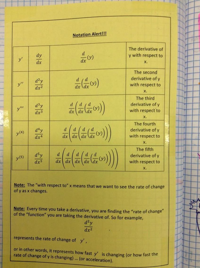 Math Teacher Mambo Notation Ap Calculus Calculus Math Lessons