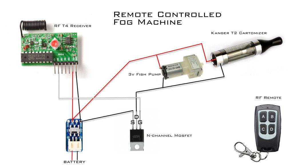 Cosplay Electronics 201: Making a Mini Fog Machine – Valkyrie Studios | Fog  machine, Fog machine diy, Fun diysPinterest