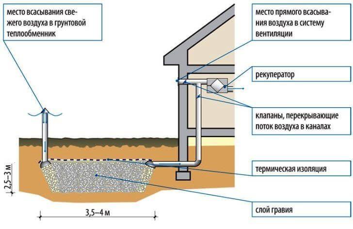 Теплообменник на дому Кожухотрубный жидкостный ресивер ONDA RL 40 Чита