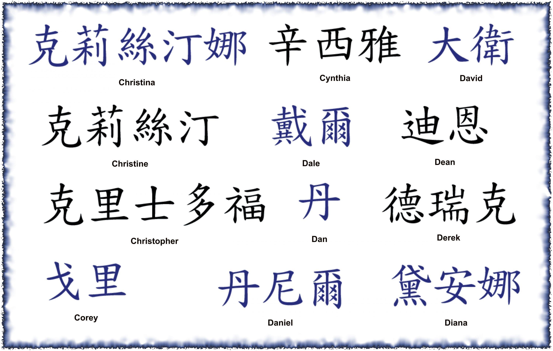 Kanji Names C D Hd Tattoo Designs Home Name Tattoos Kanji Tattoo Picture Tattoos
