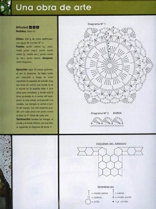 Jersey de Crochet de Exagonos o Hexagonos - Patrones Crochet ...