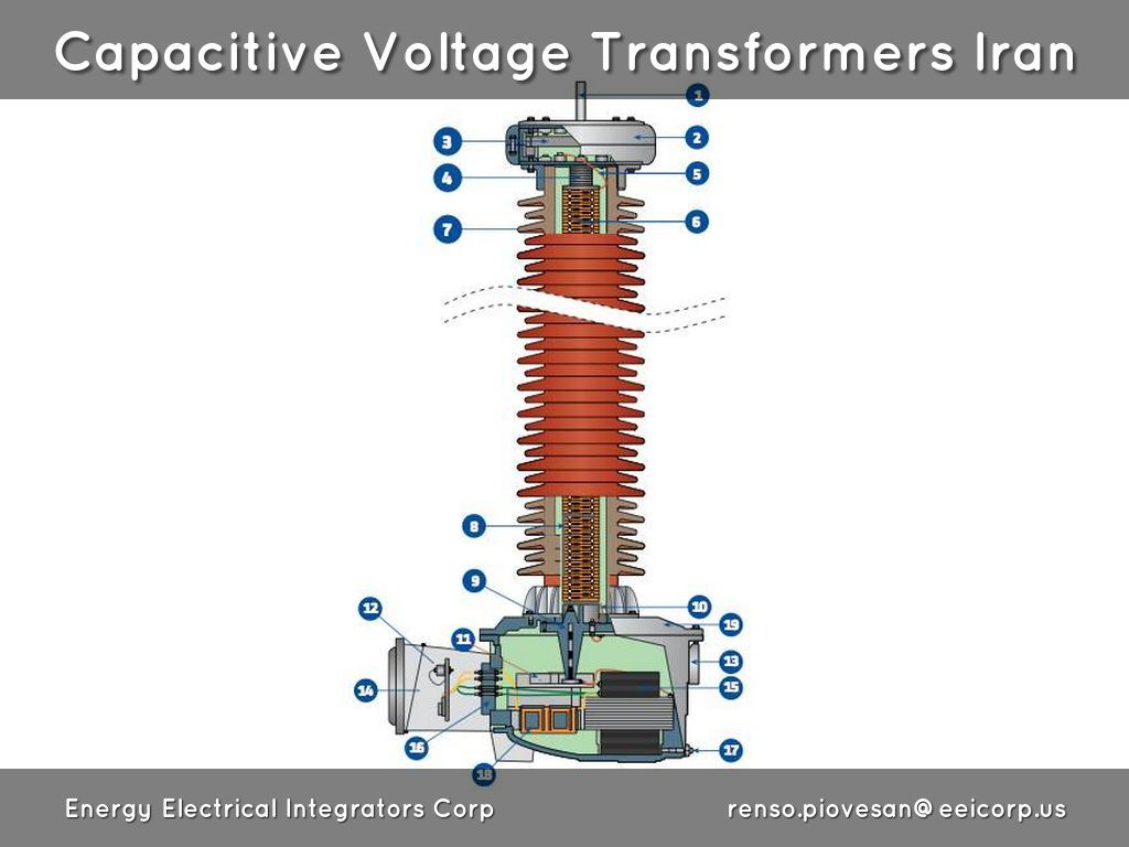 Circuit Diagram Of Capacitive Voltage Transformer Mtx 2300x Amp Wire Transformers Iran Energy Electrical