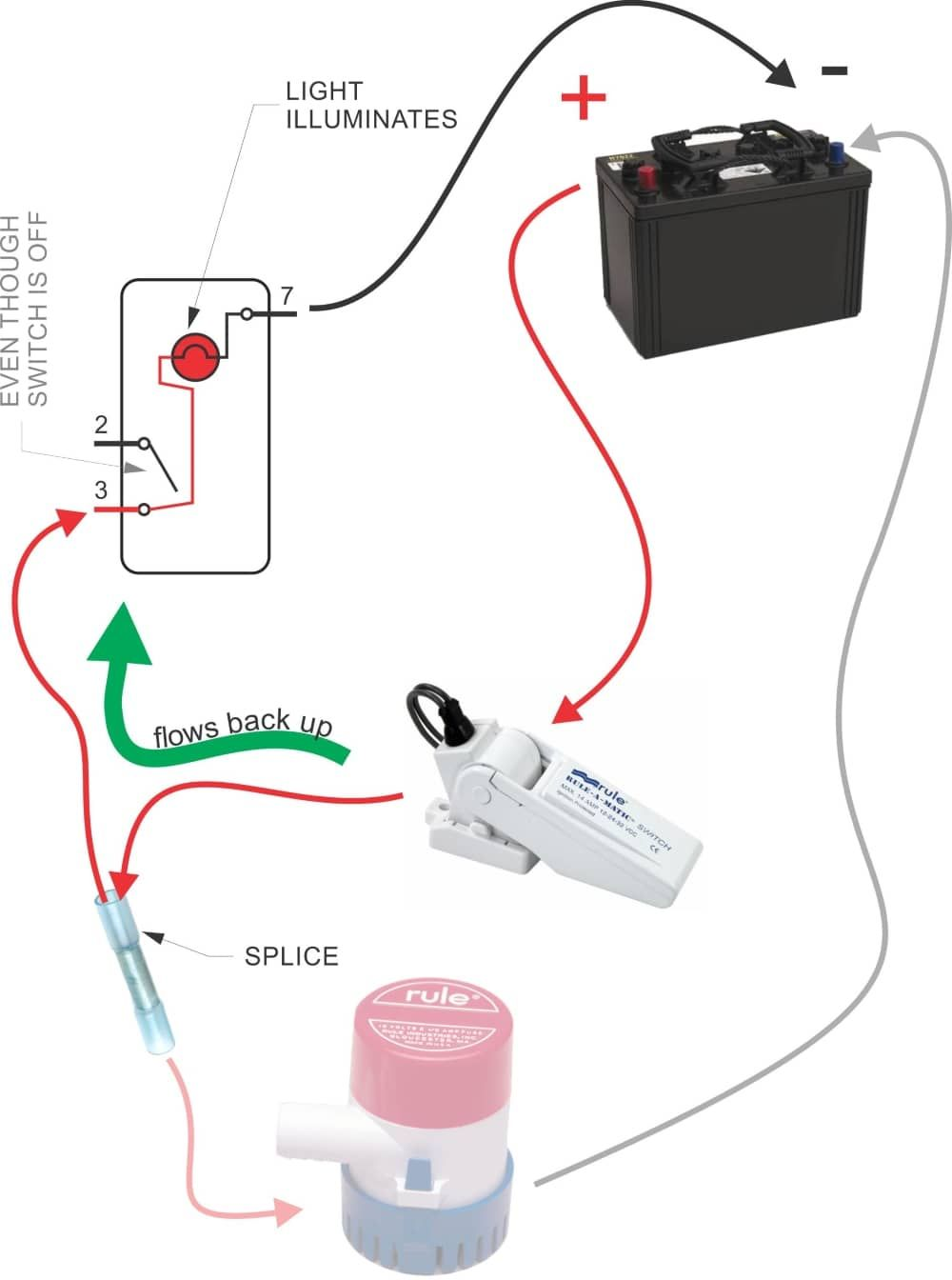 bilge pump wiring switch wiring diagram showAutomatic Bilge Pump Wiring Diagram On 3 Wire Bilge Pump Float Switch #3