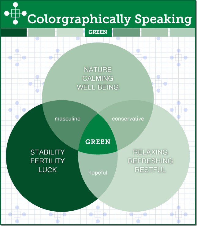 Colorgraphically Speaking Green Great Blog Color Budz Where