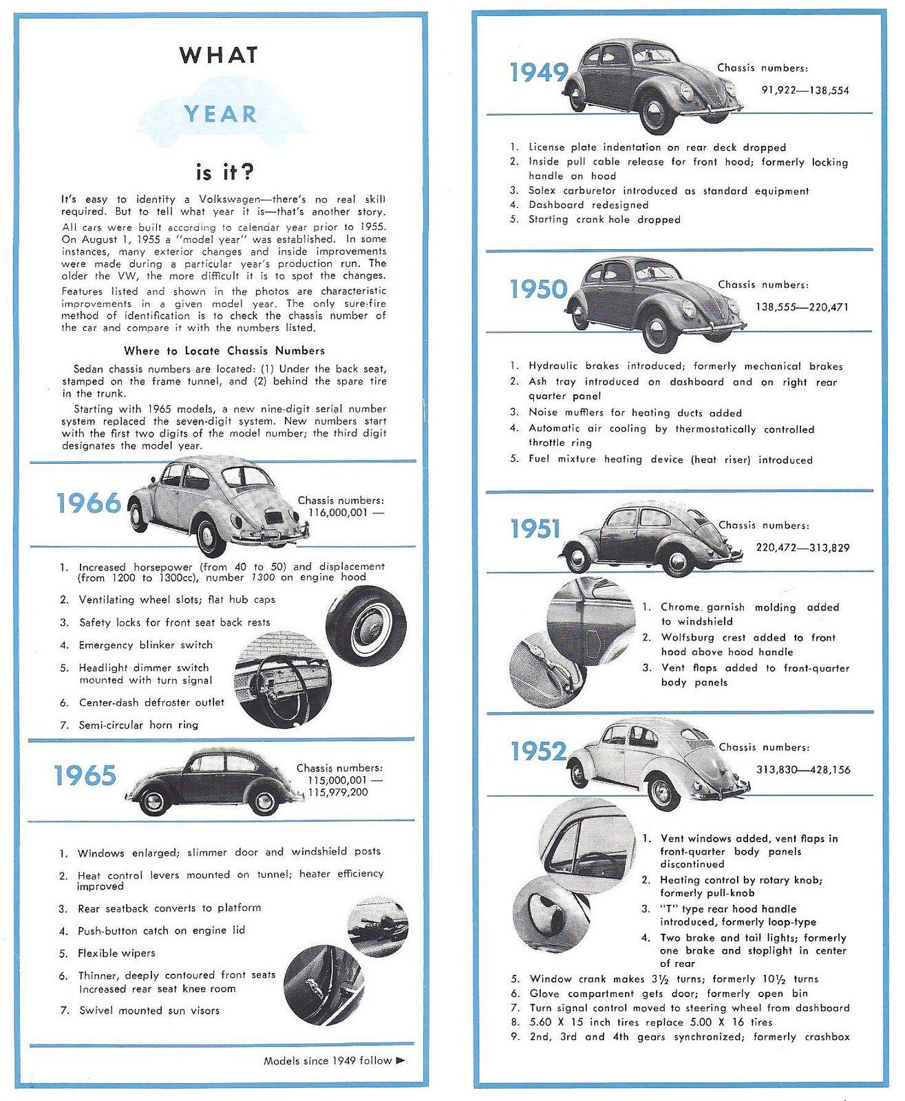 What Year Is It Vintage Volkswagen What Year Is It Classic Volkswagen