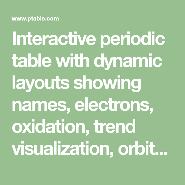 Interactive Periodic Table With Dynamic Layouts Showing Names