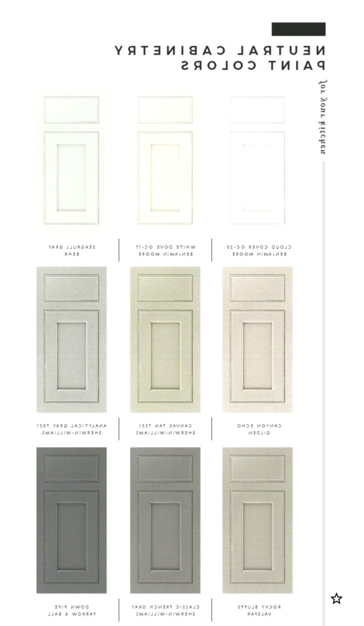 My Favorite Paint Colors for Kitchen Cabinetry - Room for Tuesday Blog,