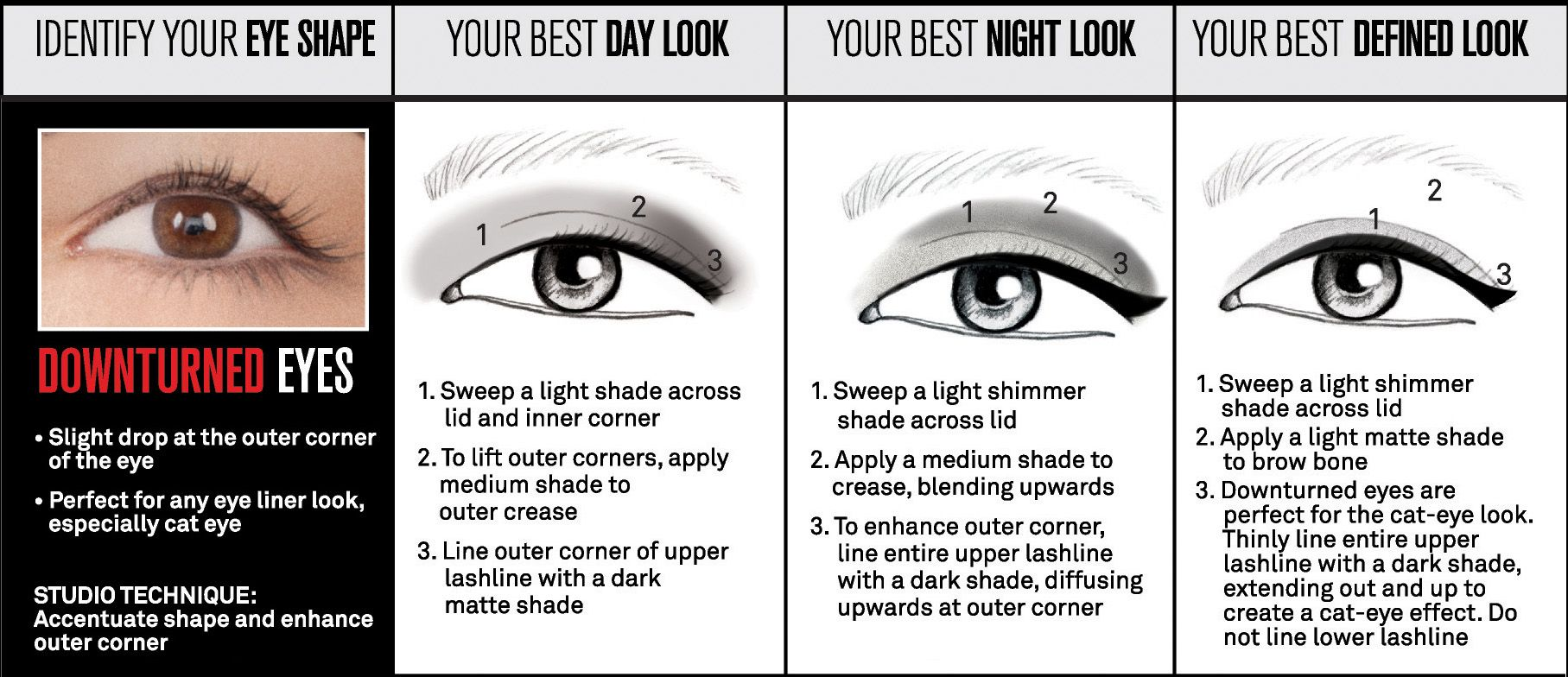hight resolution of how to apply makeup for your eye shape a six shape chart beauty downturned