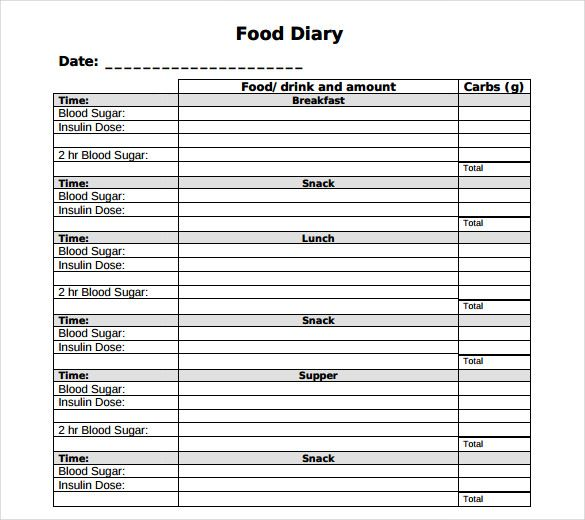 Food log template 29 free word excel pdf documents for Keeping a food diary template