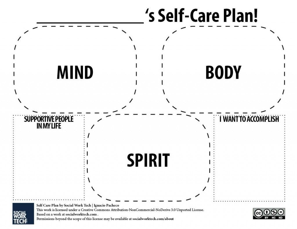 A SelfCare Plan Template Click For Pdf Version  Counseling