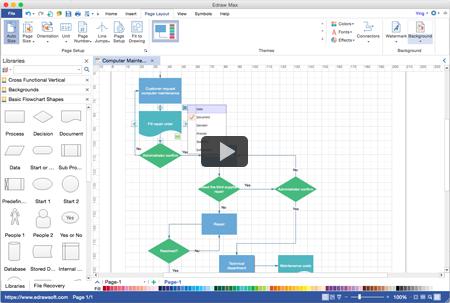 Flussdiagramm Erstellen Flussdiagramm Flussdiagramm Erstellen Diagramm