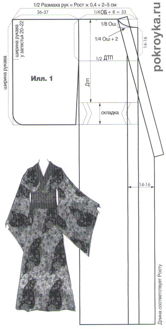 Выкройка японского кимоно | Costura, Patrones y Kimono japonés