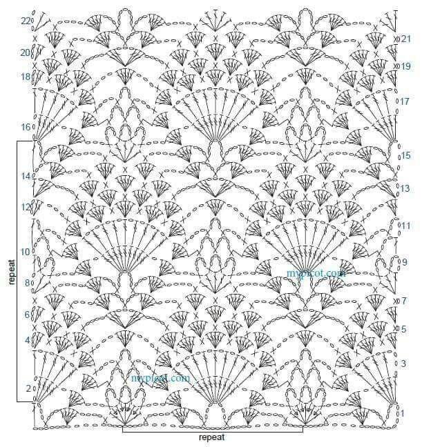 Mooie steek | Ананас | Pinterest | Puntos crochet, Tejido y Patrones