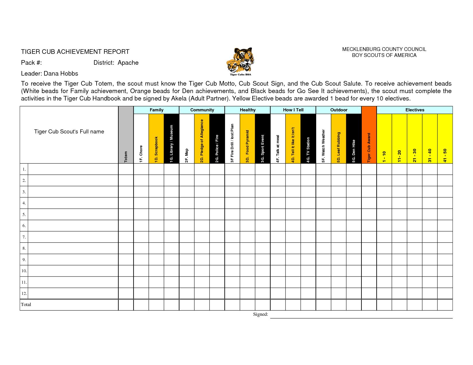 Tiger Cub Achievement Report | Cub Scouts | Pinterest | Tiger cub ...