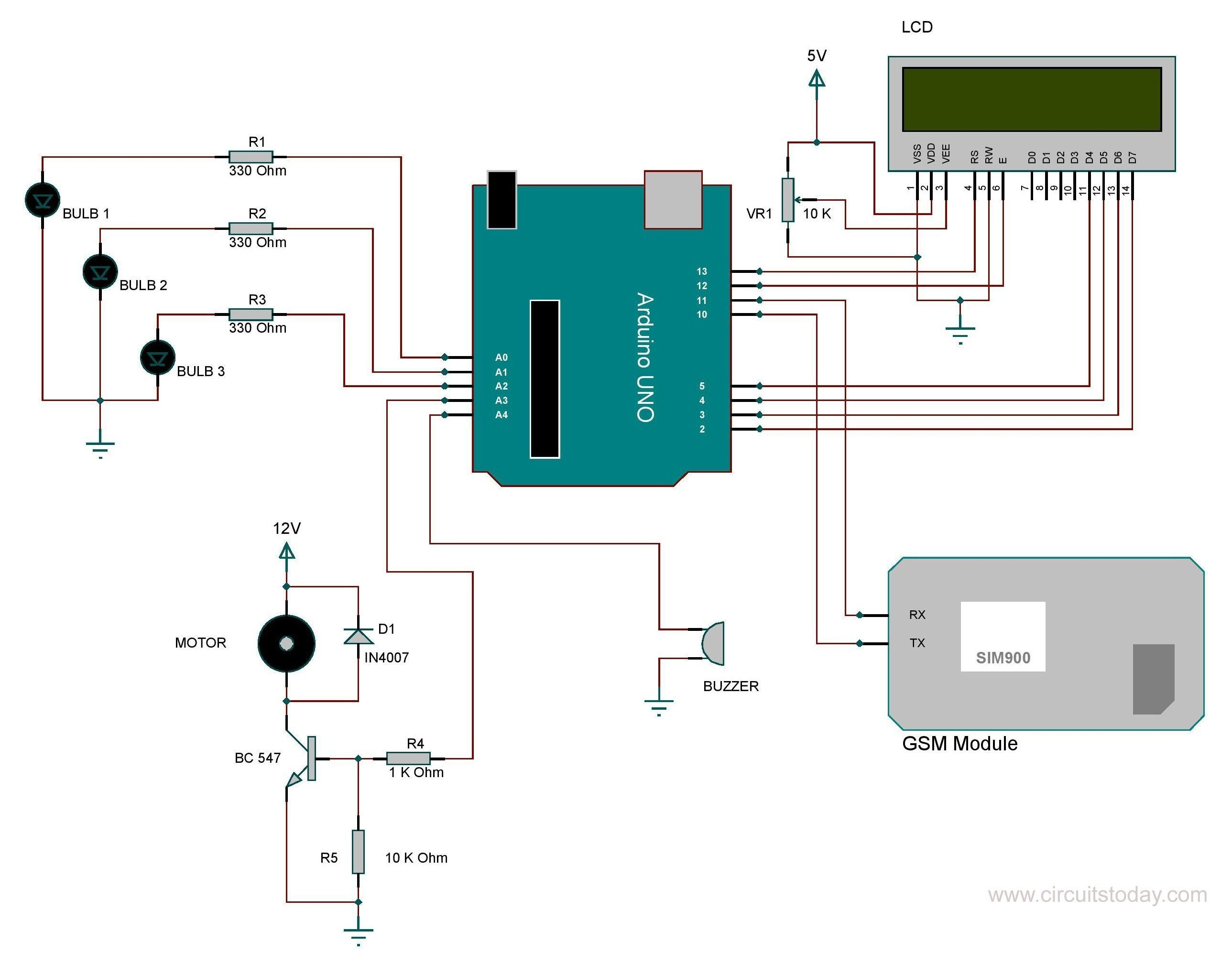 Learn how to do home automation using Arduino and GSM Module ...