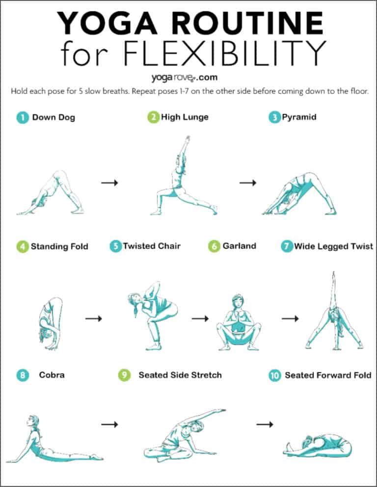 10 Minute Beginner Yoga Routine for Flexibility (+ Free PDF)