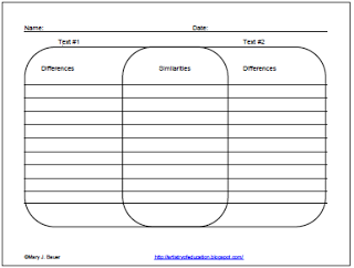 venn diagram graphic organizer 220 volt 3 phase wiring for compare and contrast classroom freebies i like the idea of a but prefer having straight lines students to write