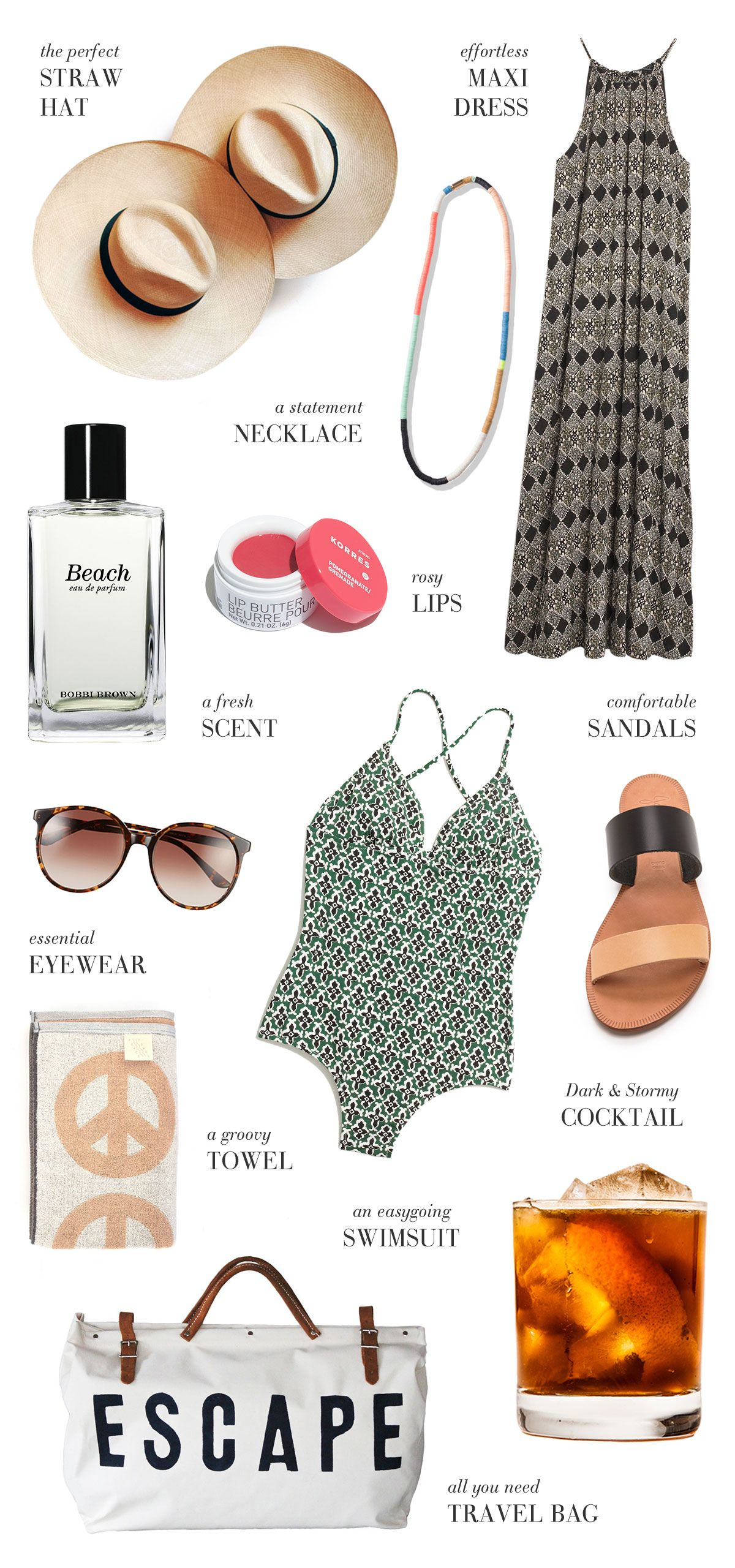 What to Wear on Vacation: A packing list with essentials, like comfy sandals and a big straw hat.