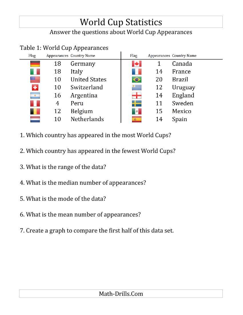 Worksheets Business Math Worksheets world cup of soccer math statistics d education pinterest statistics