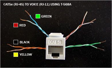 How To Using A Cat5e Jack Rj 45 For Use With A Telephone In 2020 Telefoon