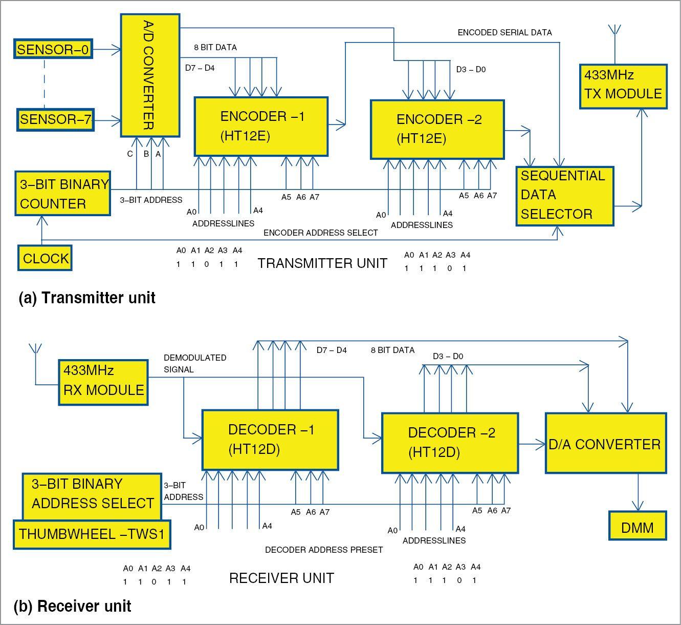 Wireless Digital Thermometer For Multiple Sensors Elektronika Electronic Circuit