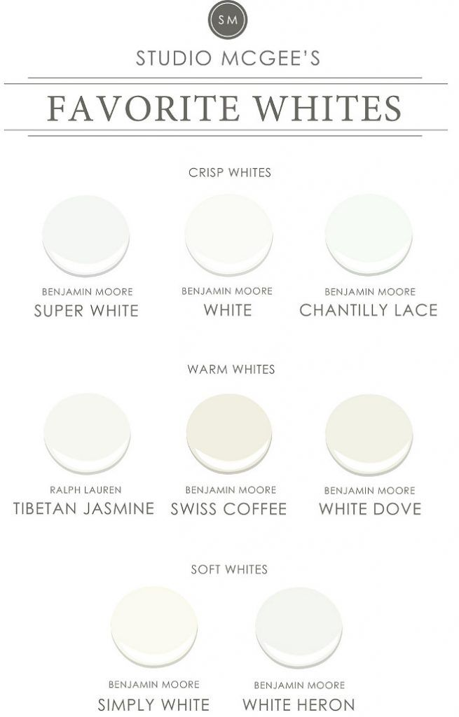 Favorite White Paint Colors Crisp White Paint Colors Super White