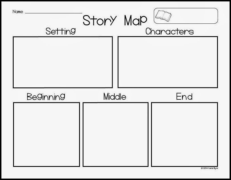 Creative writing story map