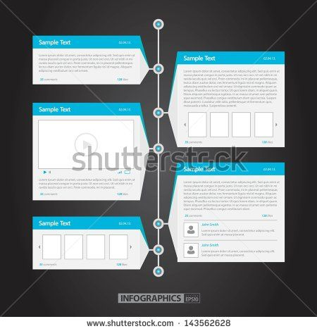 best vertical timeline infographics - Google Search Ideas for - sample advertising timeline