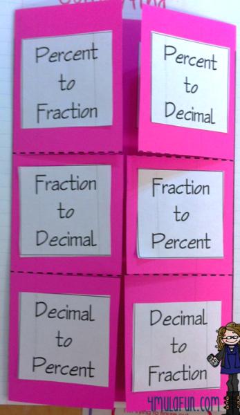Fresh Ideas - made4math Converting Fractions, Decimals and Percents