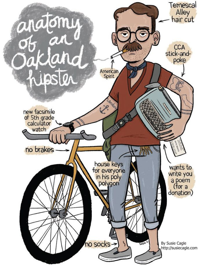 Susie Cagle has the best illustrations, like this Anatomy of an Oakland Hipster.