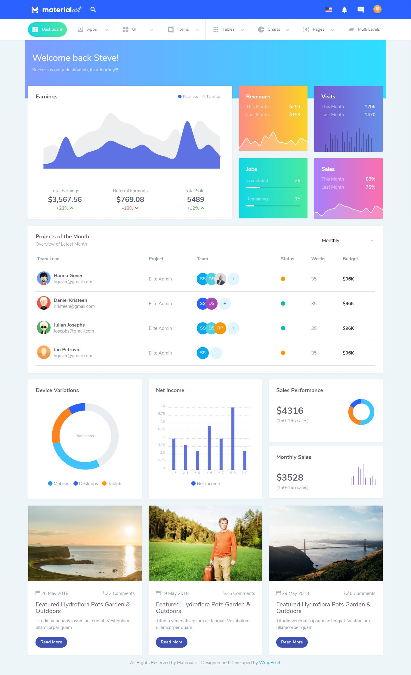 Pin On Html Admin Website Templates