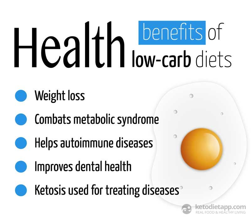 low carb diet health effects
