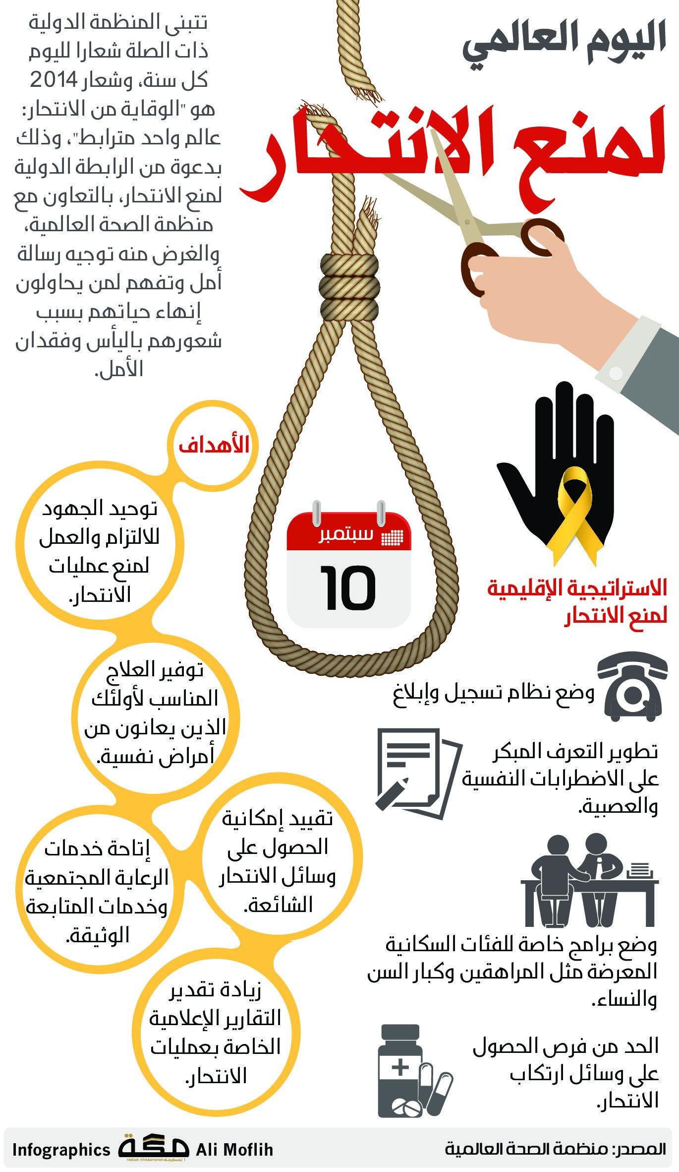 اليوم العالمي لمنع الانتحار 10 سبتمبر صحيفةـمكة انفوجرافيك الأيام العالمية Infographic Makkah