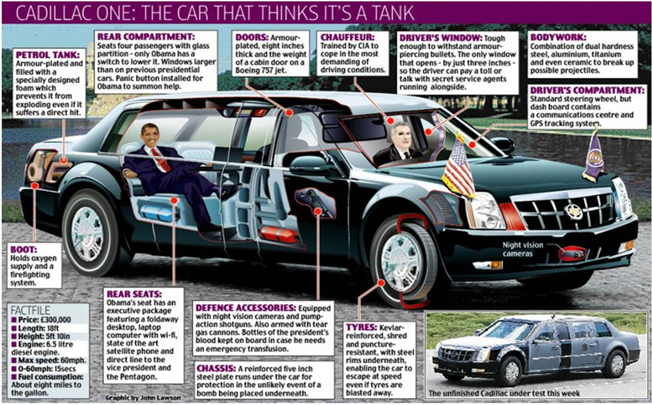 CADILLAC ONE : THE CAR THAT THINKS IT\'S A TANK President Obama\'s ...