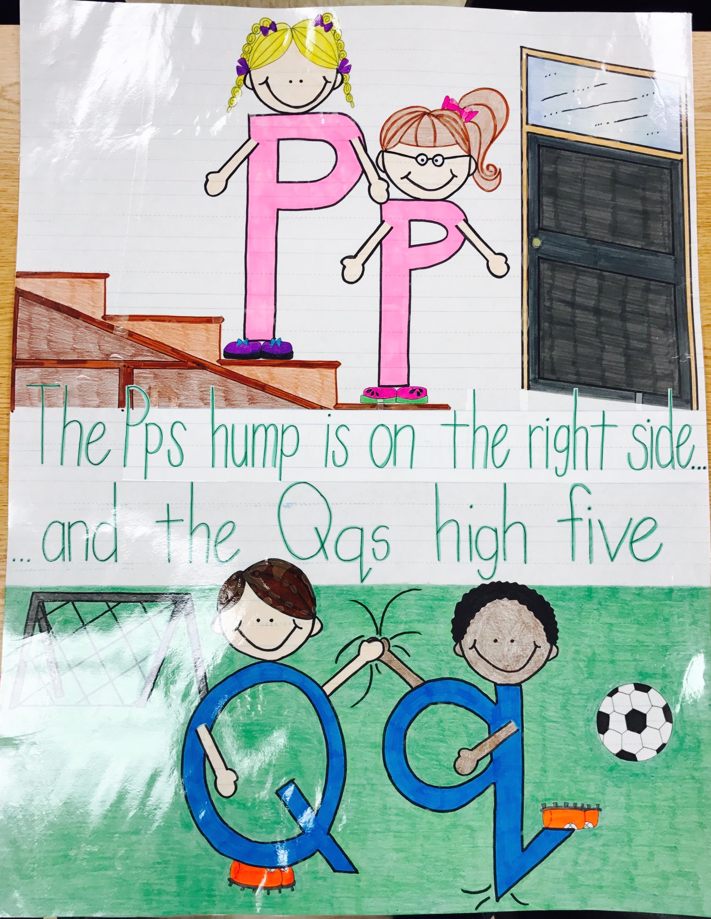 P And Q Anchor Chart