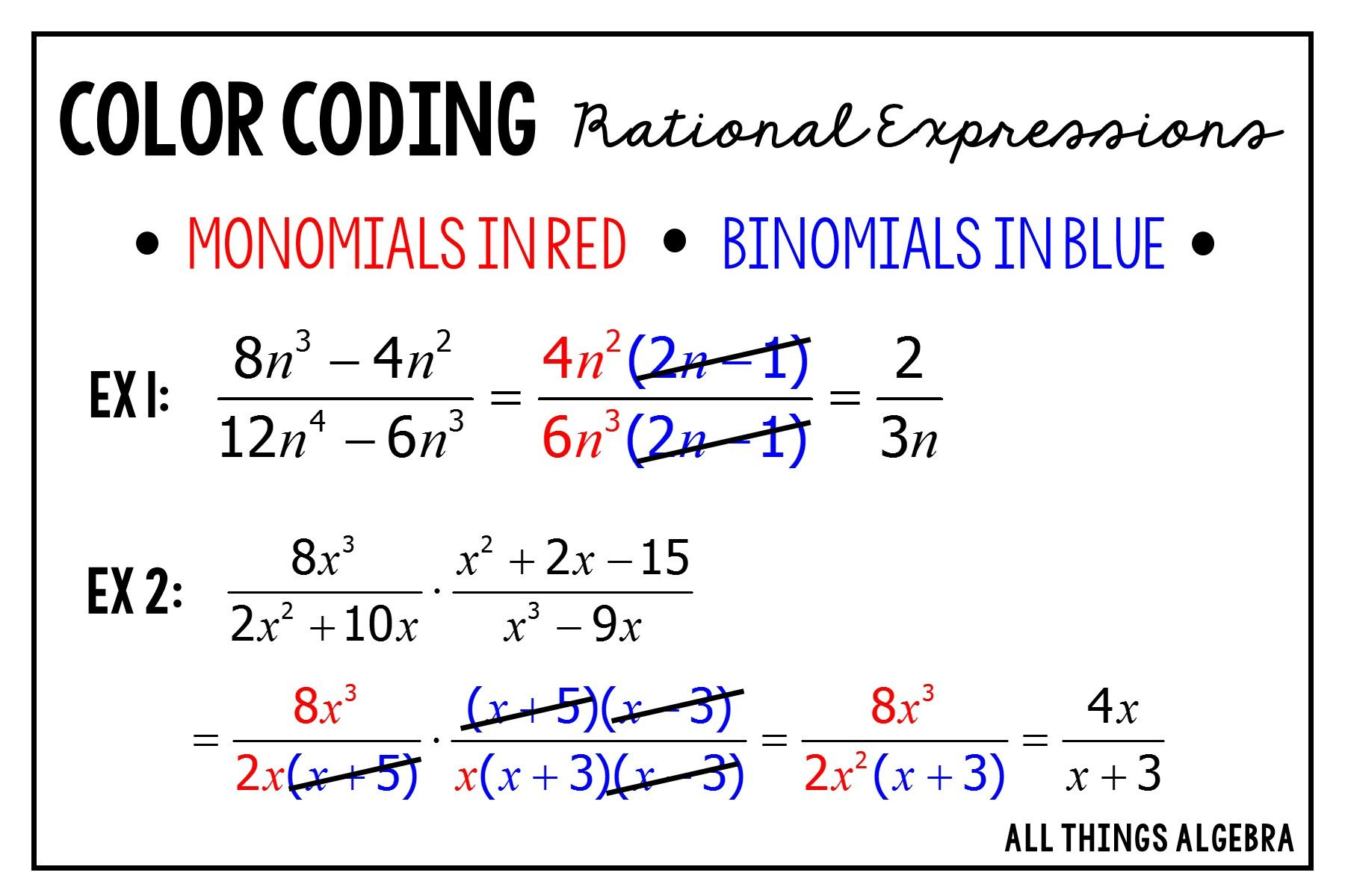 Color Coding with Rational Expressions | Rational ...