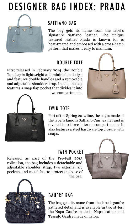 978ddd38c60aa Gonna get the 3 soon!! Excitement. Diese und weitere Taschen auf  www.designertaschen-shops.de entdecken