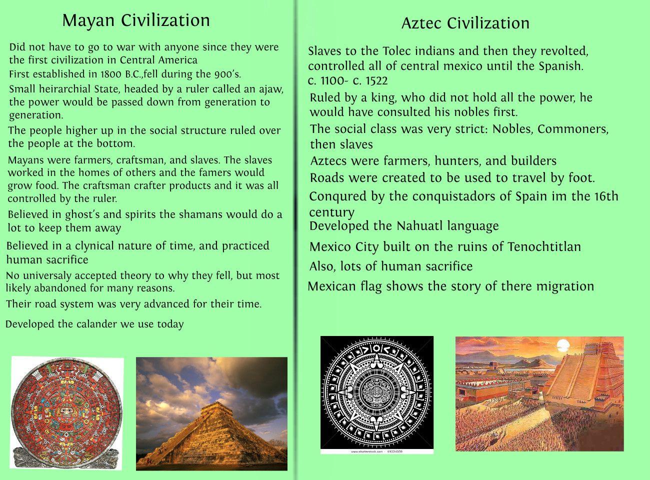 Mayans Vs Aztecs By Harriso